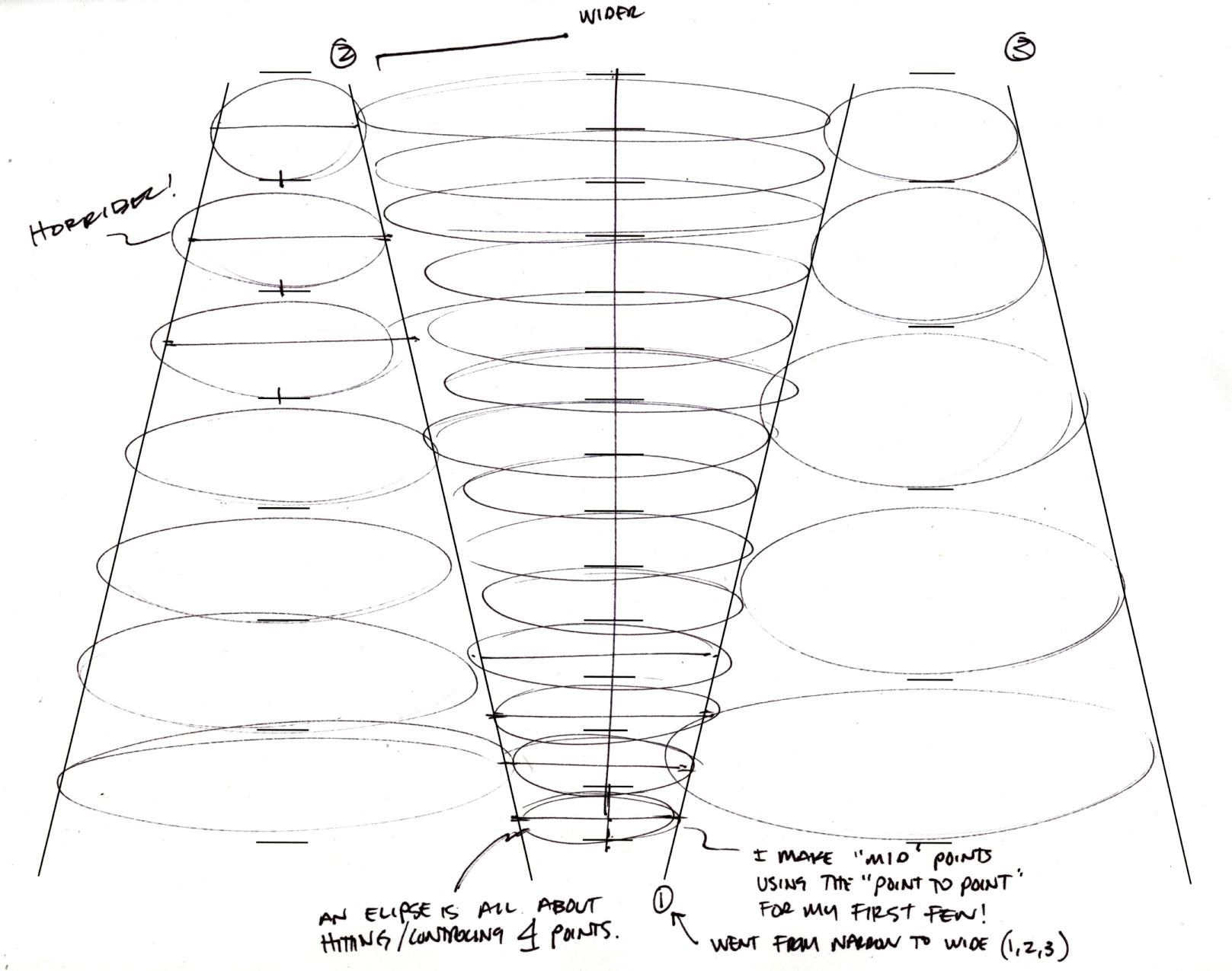 Tutorials + Techniques | Lineweights
