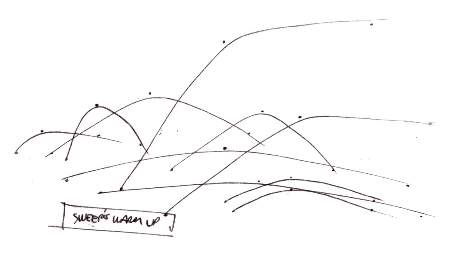 Sketch Warm Up | Lineweights